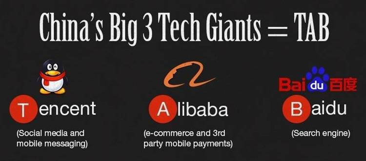 Tech Giants - Tencent Alibaba Baidu