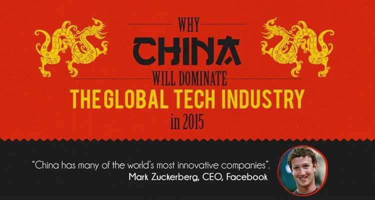 why china will dominate the tech industry